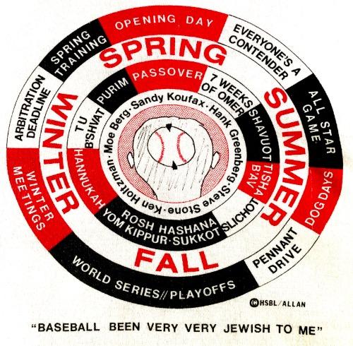 Jewish calendar baseball tshirt